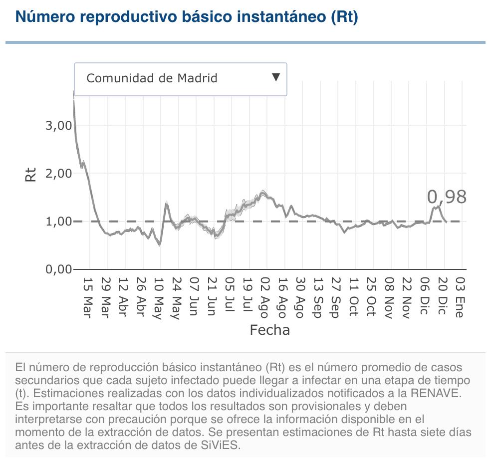 2-numero-reproductivo-basico-madrid.png