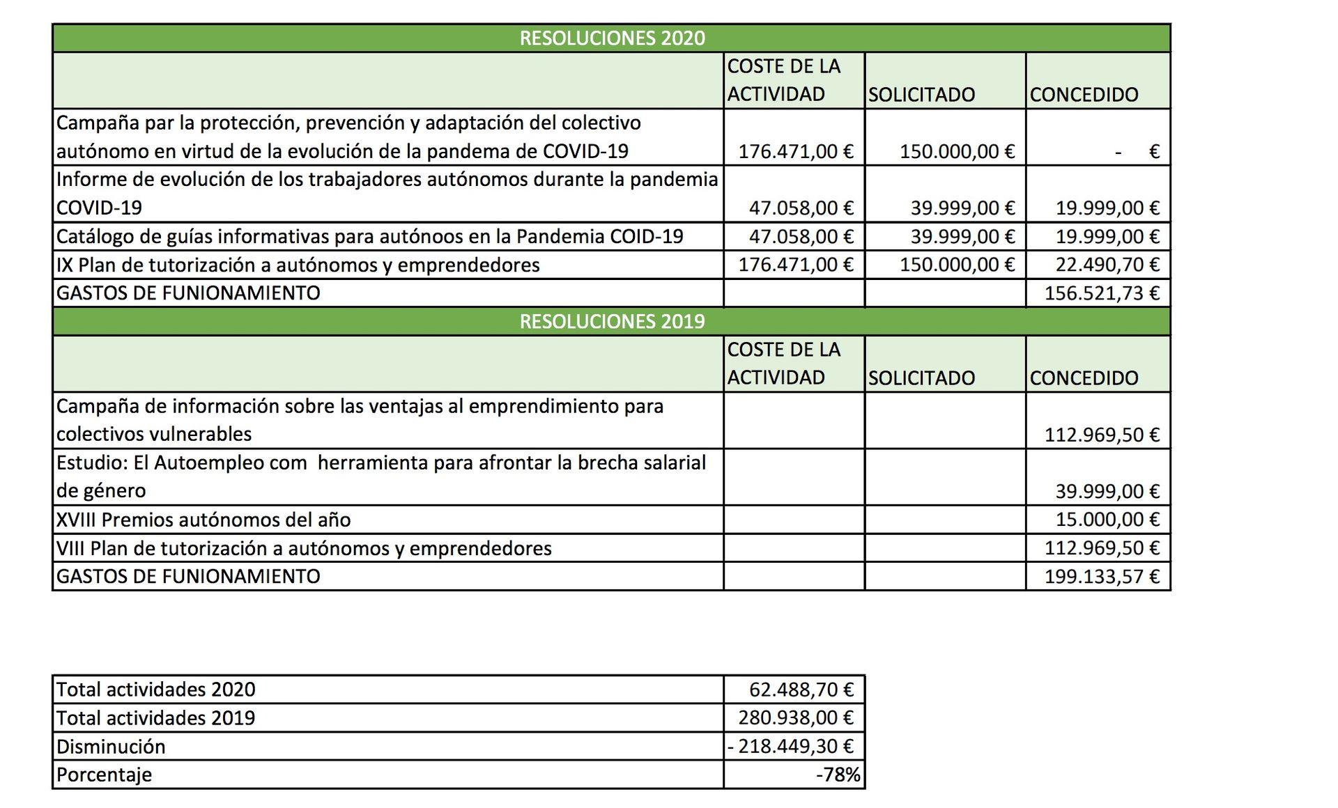 ata-subvenciones.jpg