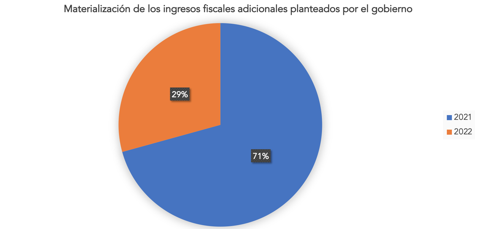 1-materializacion-subidas-fiscales-pedro-sanchez-2021-2022.png