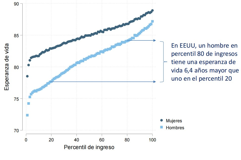 escriva-graf-enero-2021-esperanza-vida-2.jpg