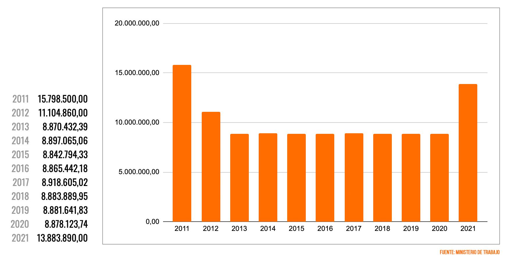 grafico-subvenciones-1.jpg