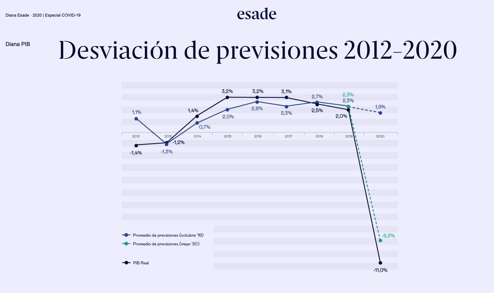 diana-esade-2020-2.png