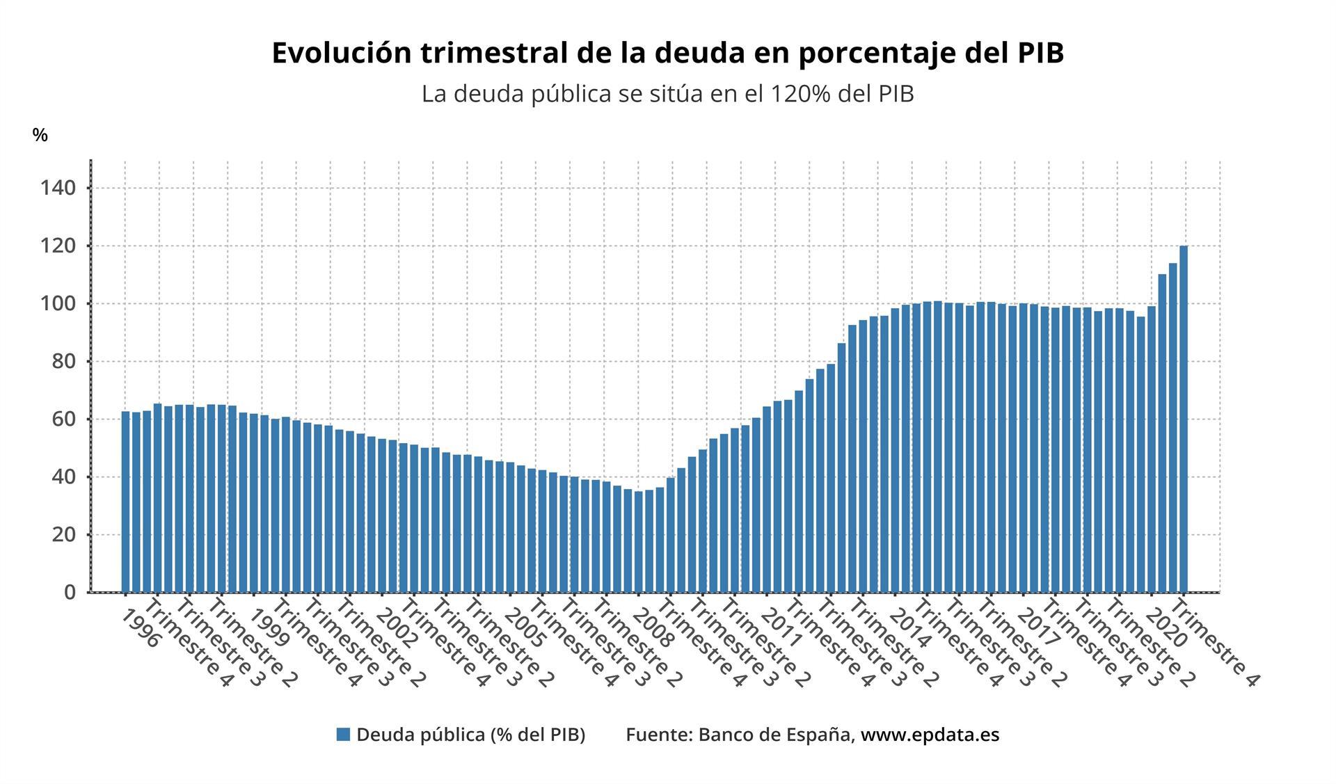 deuda-publica-bde.jpg