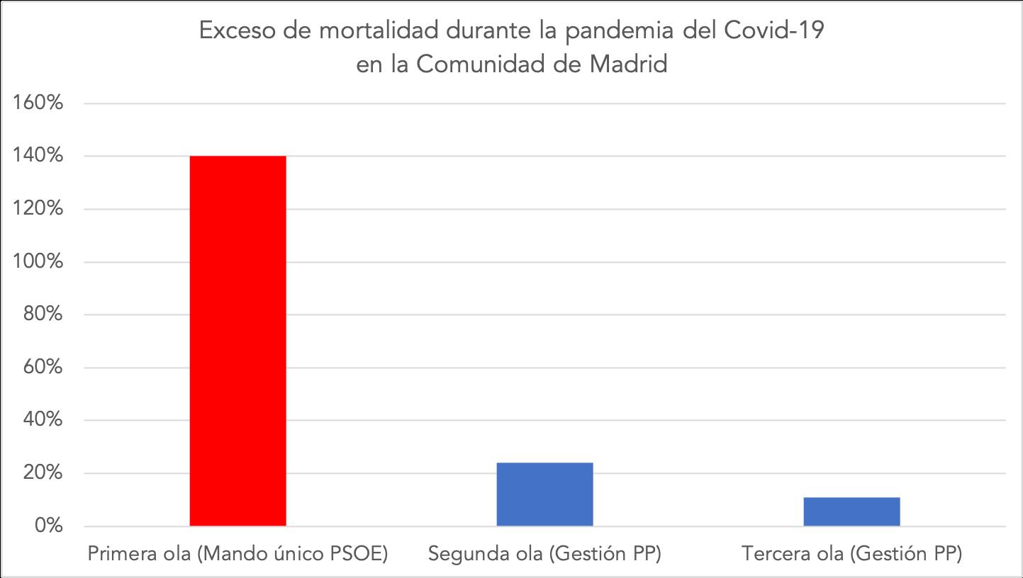 1-exceso-mortalidad.png