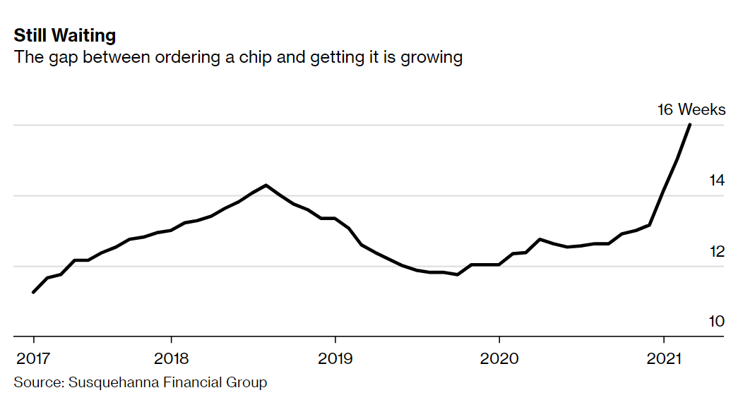 bloomberg-chips.png