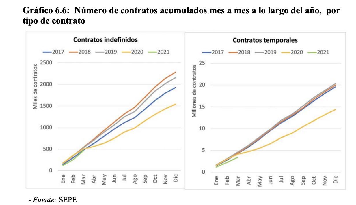 4-paro-empleo-pedro-sanchez-2021.png