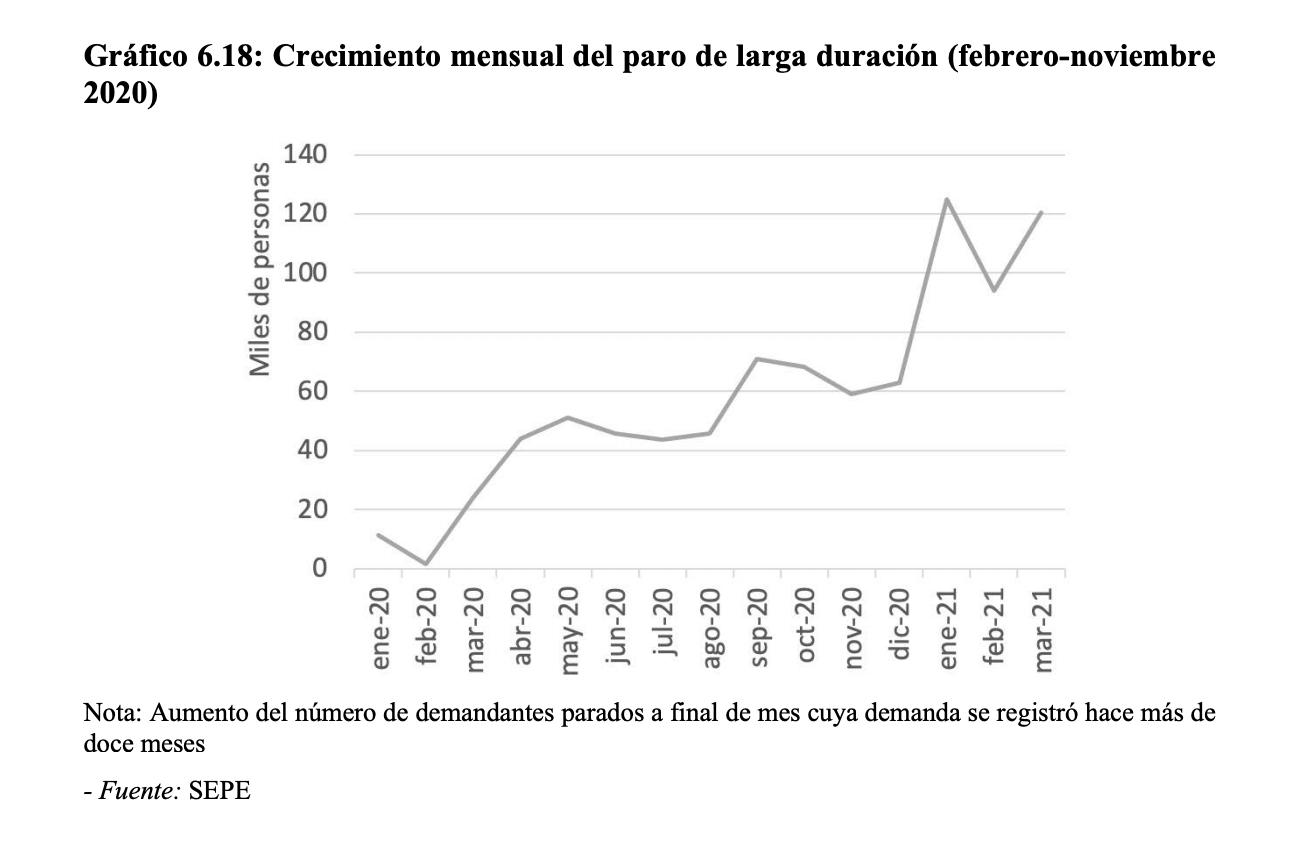 6-paro-empleo-pedro-sanchez-2021.png