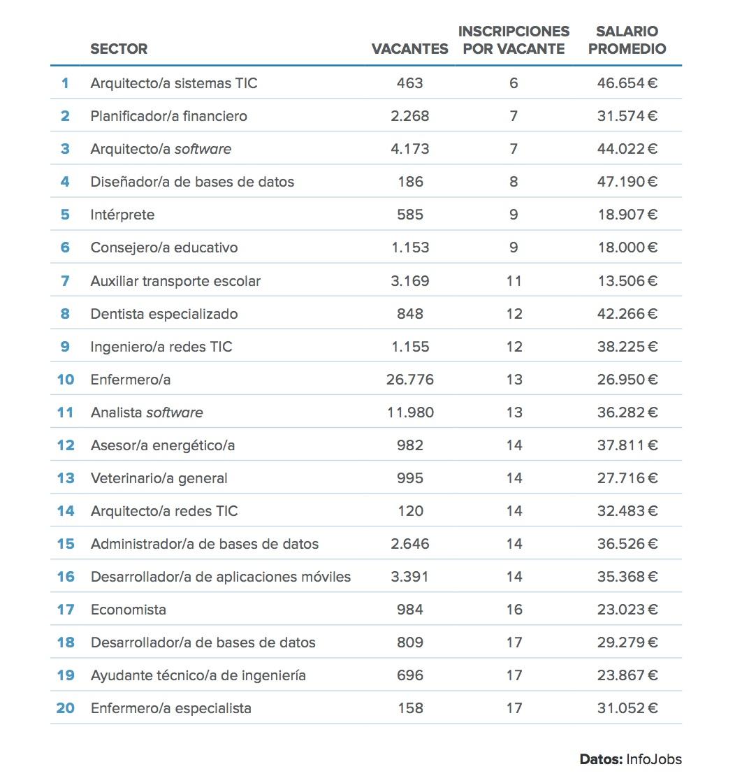 sueldos-competencia.jpg
