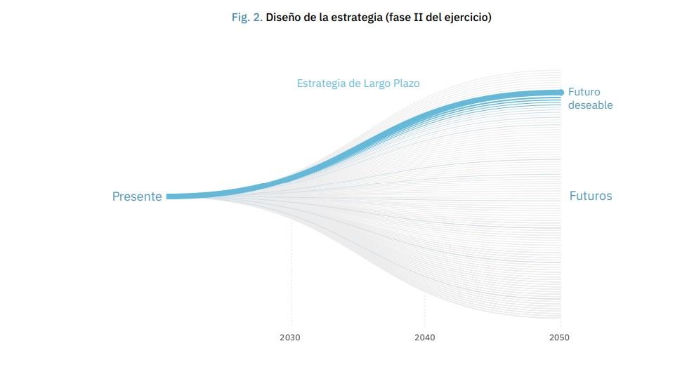 espana-2050-1-graf-futuro.jpg