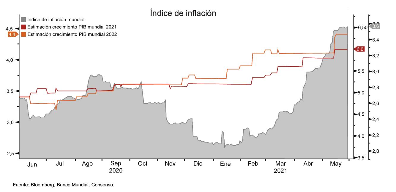 indice-inflacion-pwc.png