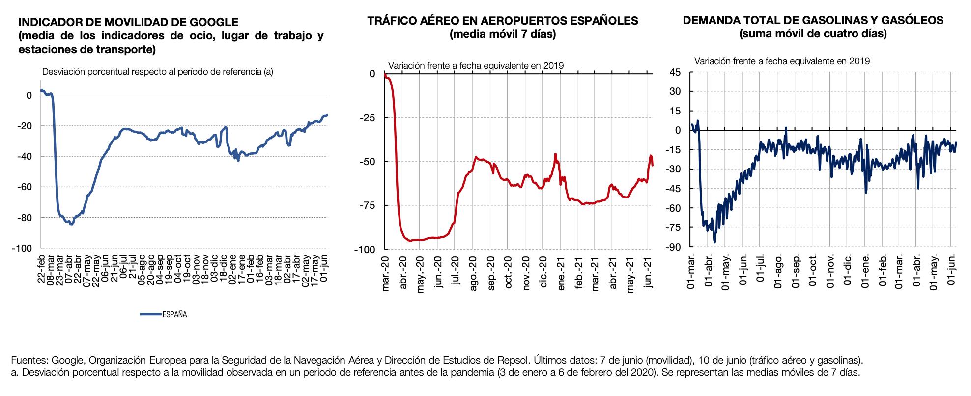 informe-junio-2021-banco-de-espana-3.png