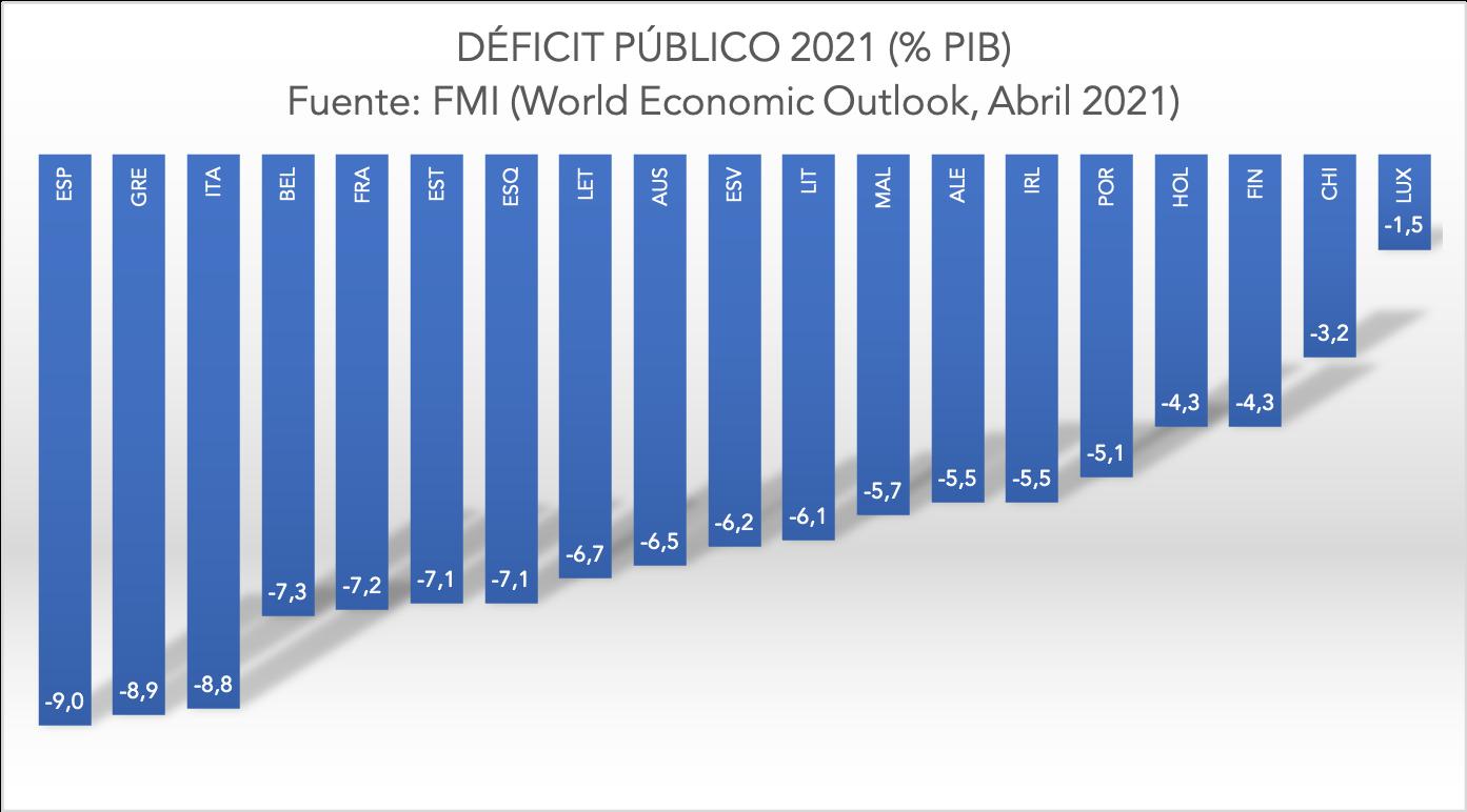 1-deficit-publico-eurozona-2021.png