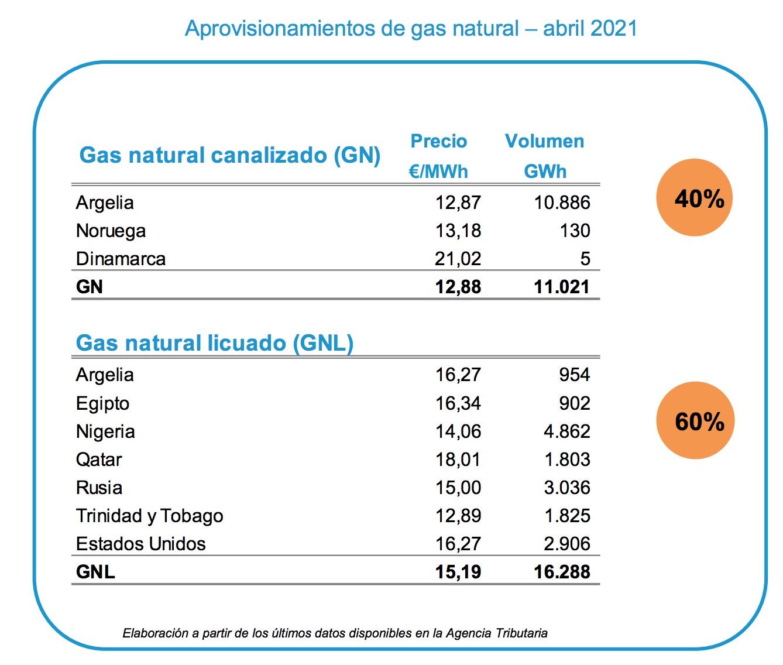 gas-importaciones.jpg