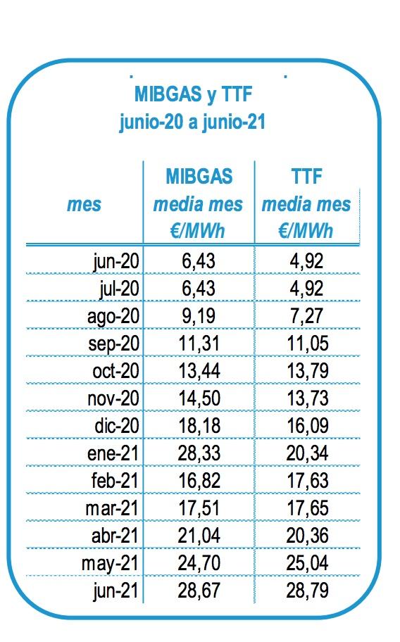 precios-gas.jpg