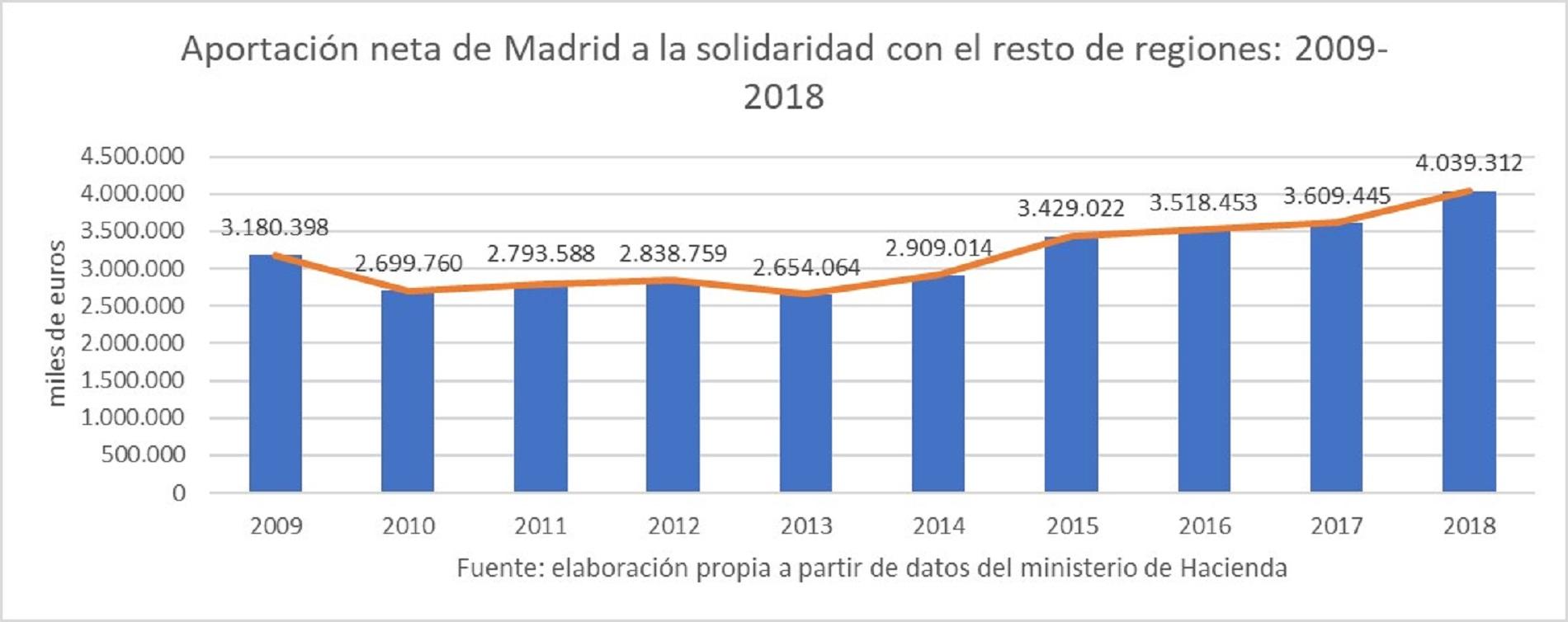 fgspf-solidaridad-madrid-2009-2018.jpg