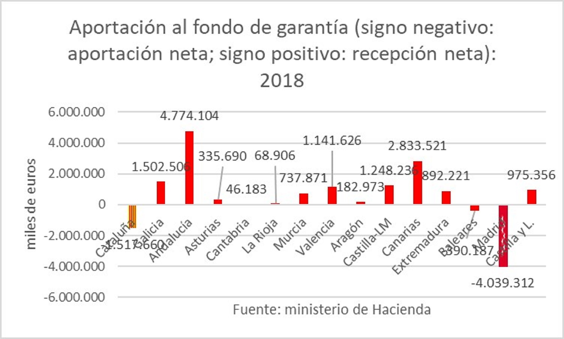 fondo-garantia-servicios-publicos-fundamentales-2018.jpg