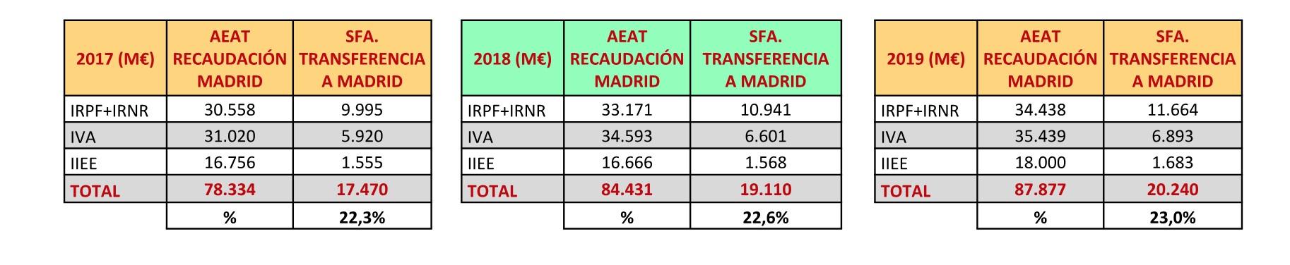 madrid-transferencias.jpg