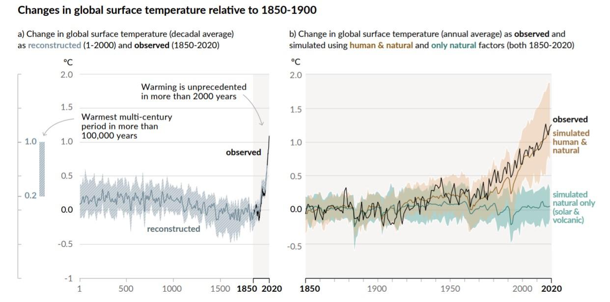 ipcc-agosto-2021-1-temperaturas.jpg
