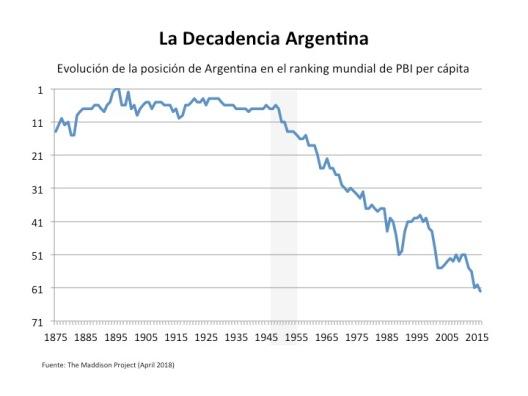 peronismo-argentina.jpg