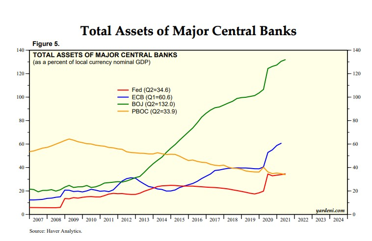 bancos-centrales.jpg