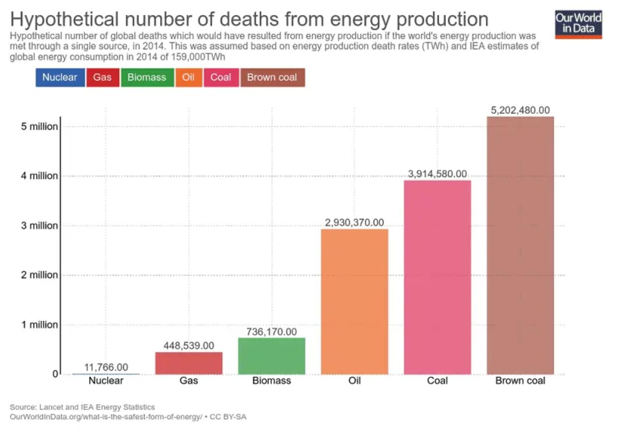 mortalidad-fuentes-de-energia.png
