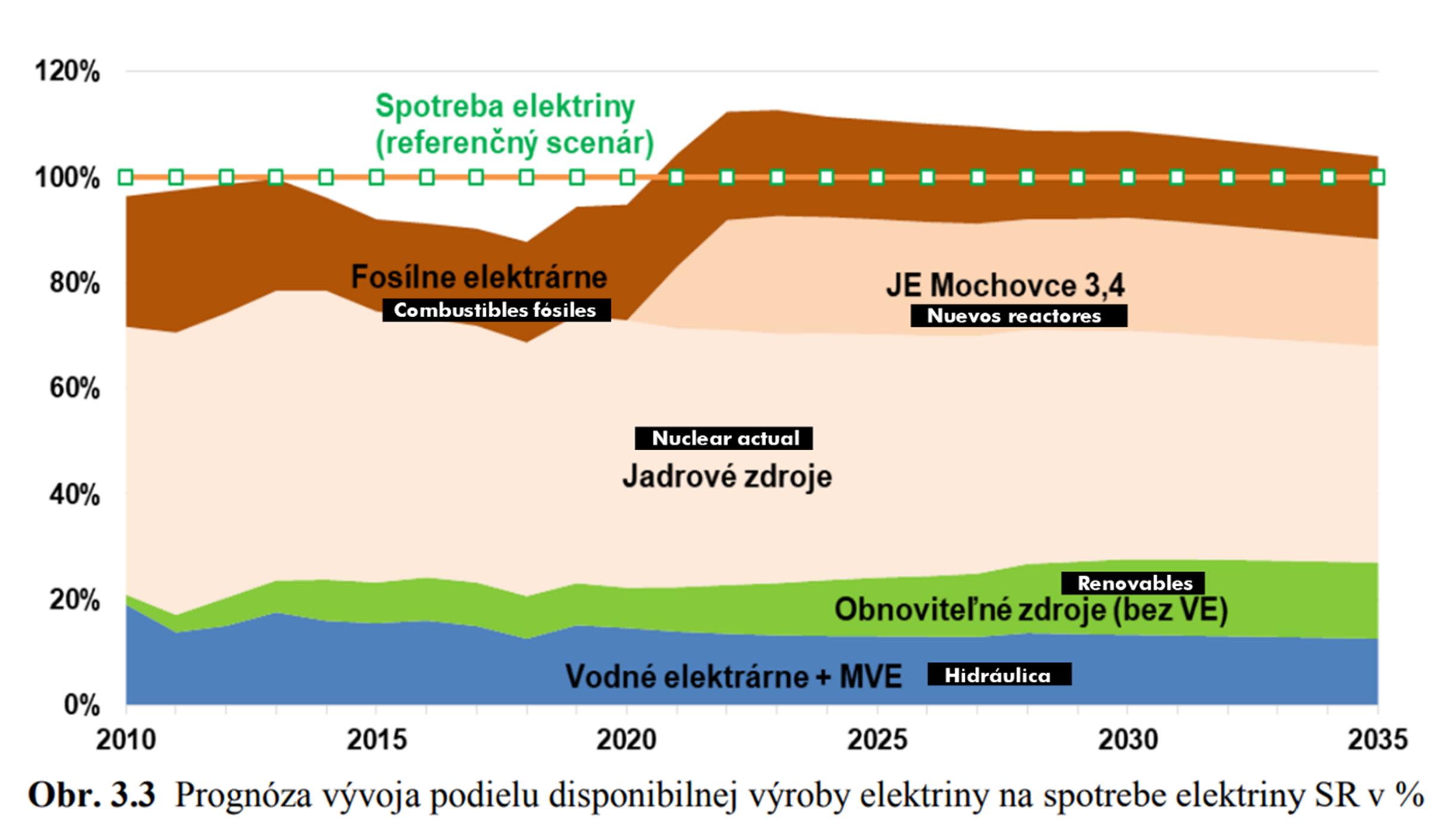 nuclear-eslovaquia.png