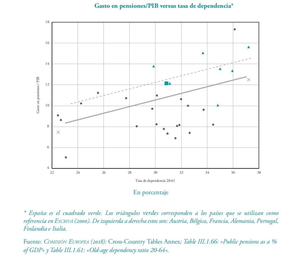 demografia-esp-fedea-4-tasa-europa.jpg