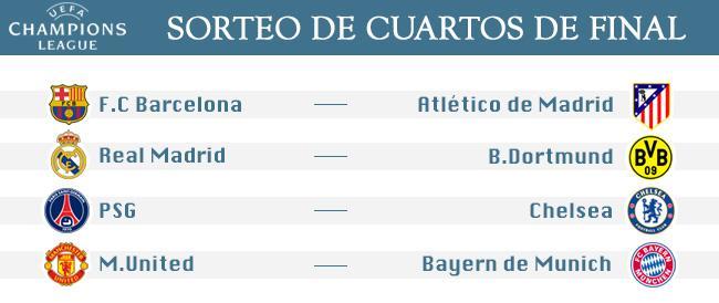 Barcelona-Atlético y Real Madrid-Borussia, duelos en cuartos ...