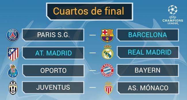 Atlético - Real Madrid y PSG - Barcelona, en los cuartos de final de ...