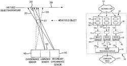Diagramas de la patente de Apple.   USPTO