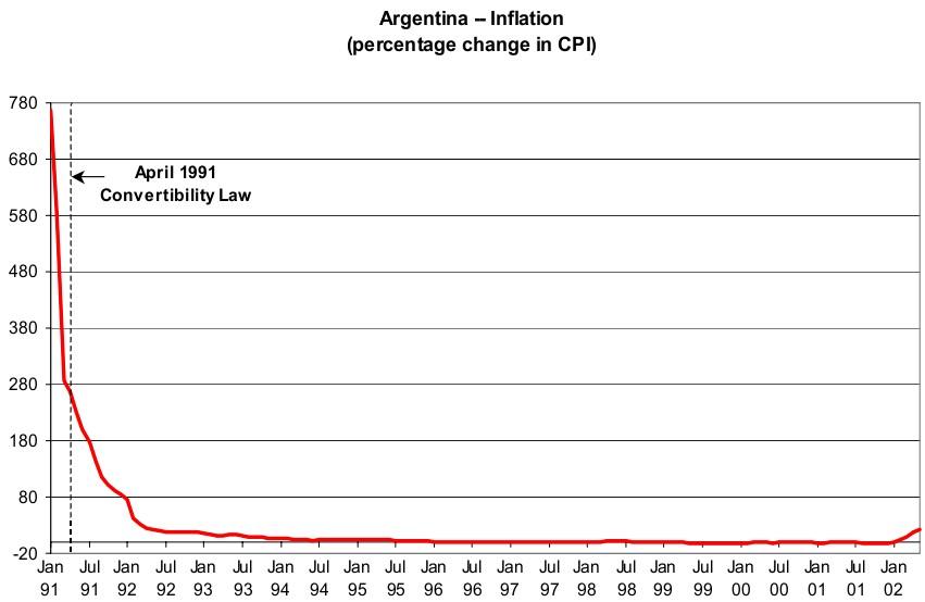 Resultado de imagen para porque suben los precios la verdad sobre la inflacion you tube