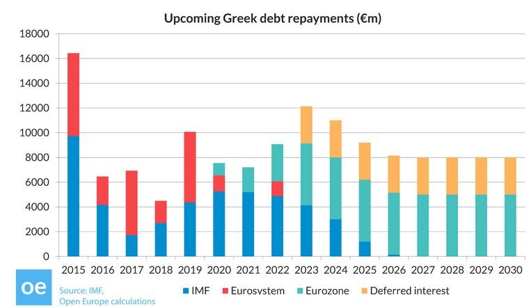 Calendario Fmi 2020.Nuevo Dia D Para Grecia Y Si Impaga Al Fmi El Proximo 9