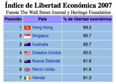 Hong Kong, el paraíso de las empresas extranjeras - Libre Mercado