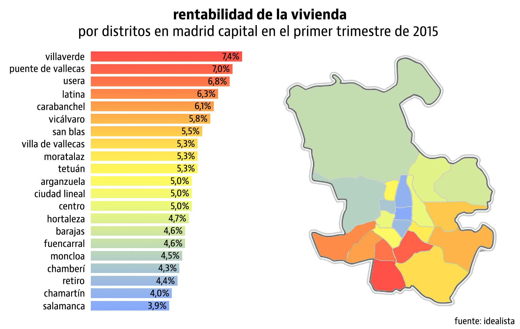 Los distritos m s rentables de madrid para alquilar libre mercado - Alquiler de pisos baratos en madrid por particulares ...