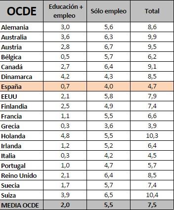 tabla_empleo_menores_30.jpg